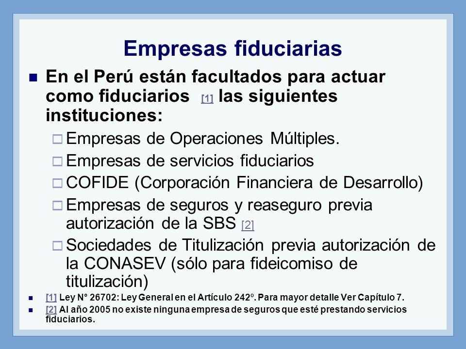 Empresas fiduciarias En el Perú están facultados para actuar como fiduciarios [1] las siguientes instituciones: